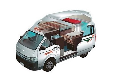 wohnmobil camper mieten apollo motorhome australien. Black Bedroom Furniture Sets. Home Design Ideas